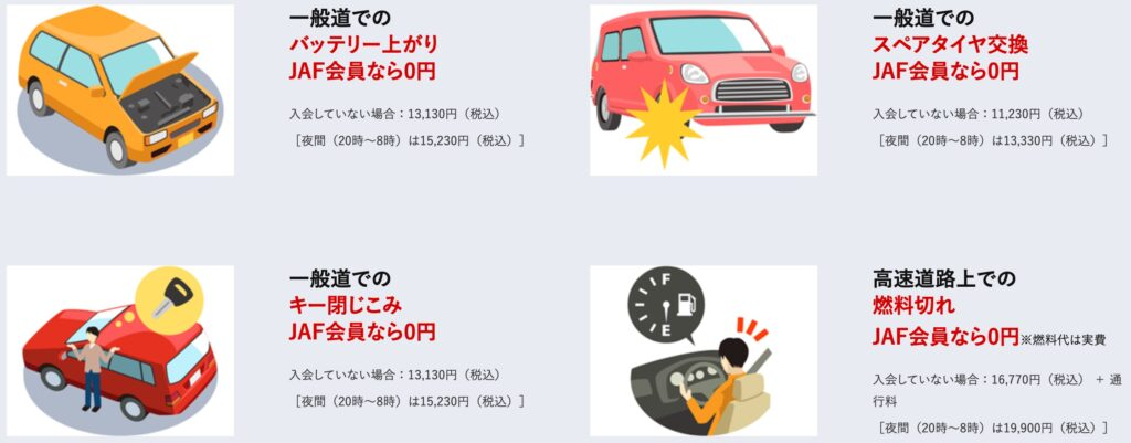 以下のようなアクシデントに見舞われても、たった一発で4,000円の元を取ることができます。